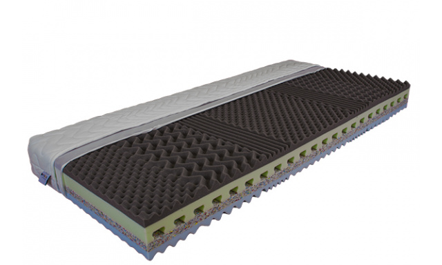 Matrac Calia 1 + 1 ZADARMO (90x200 cm)